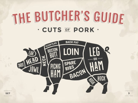 cooking-with-different-cuts-of-pork-368445737-768